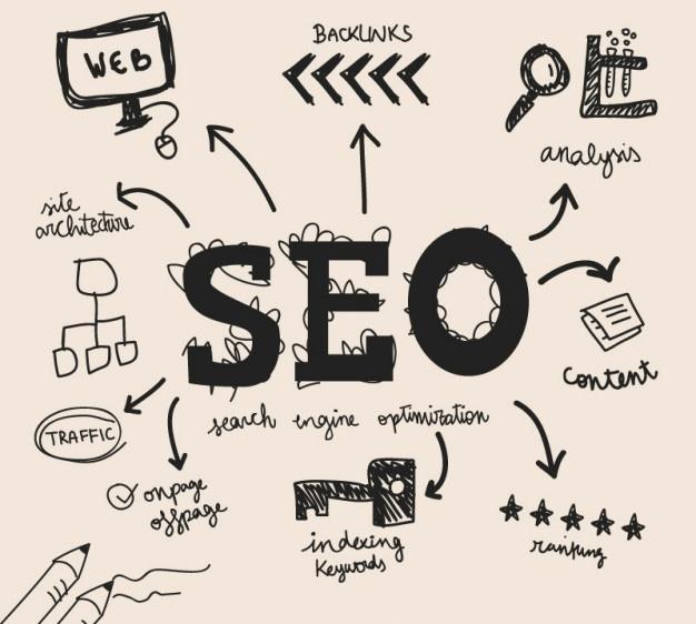1. Membuat Artikel untuk Backlink Ke Website Anda